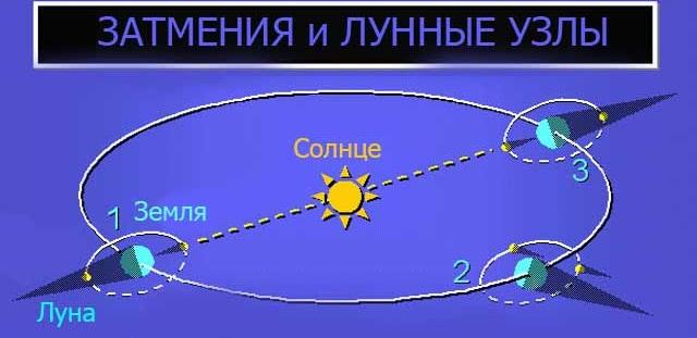 Это изображение имеет пустой атрибут alt; его имя файла - 2.jpg